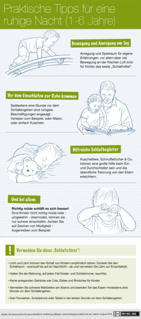 Infografik_Praktische_Schlaftipps_BZgA-kindergesundheit-info_01